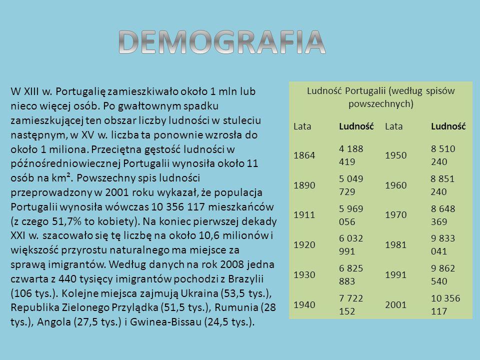 Portugalia jest republiką o parlamentarno-prezydenckim systemie rządów. Obowiązująca konstytucja jest z 1976 roku. Głową państwa jest prezydent i jest