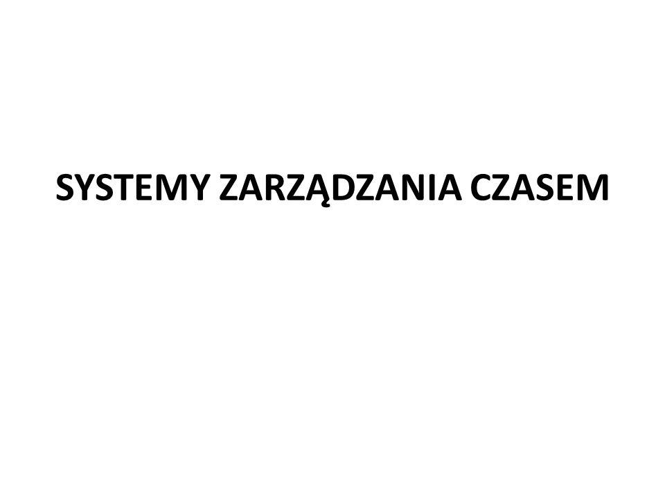SYSTEMY ZARZĄDZANIA CZASEM