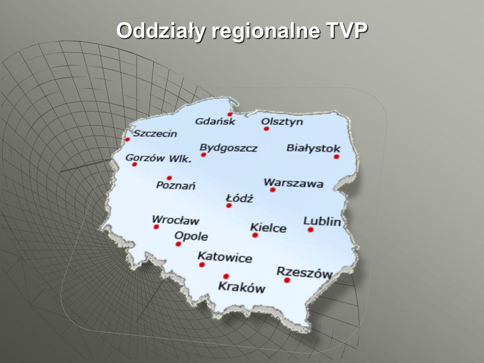 Oddziały regionalne TVP