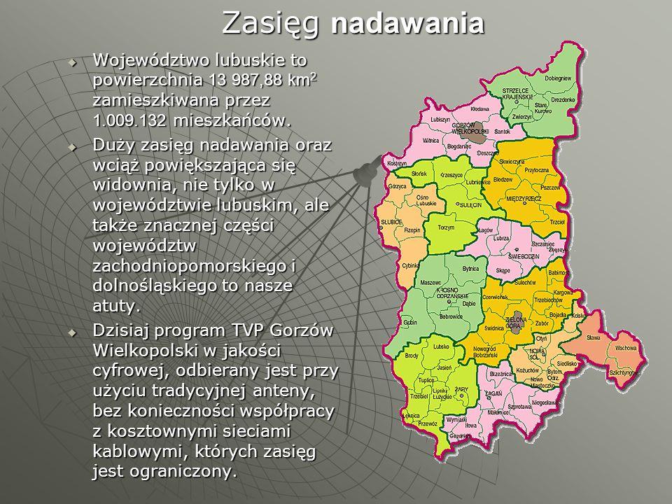 Zasięg nadawania  Województwo lubuskie to powierzchnia 13 987,88 km 2 zamieszkiwana przez 1.009.132 mieszkańców.  Duży zasięg nadawania oraz wciąż p