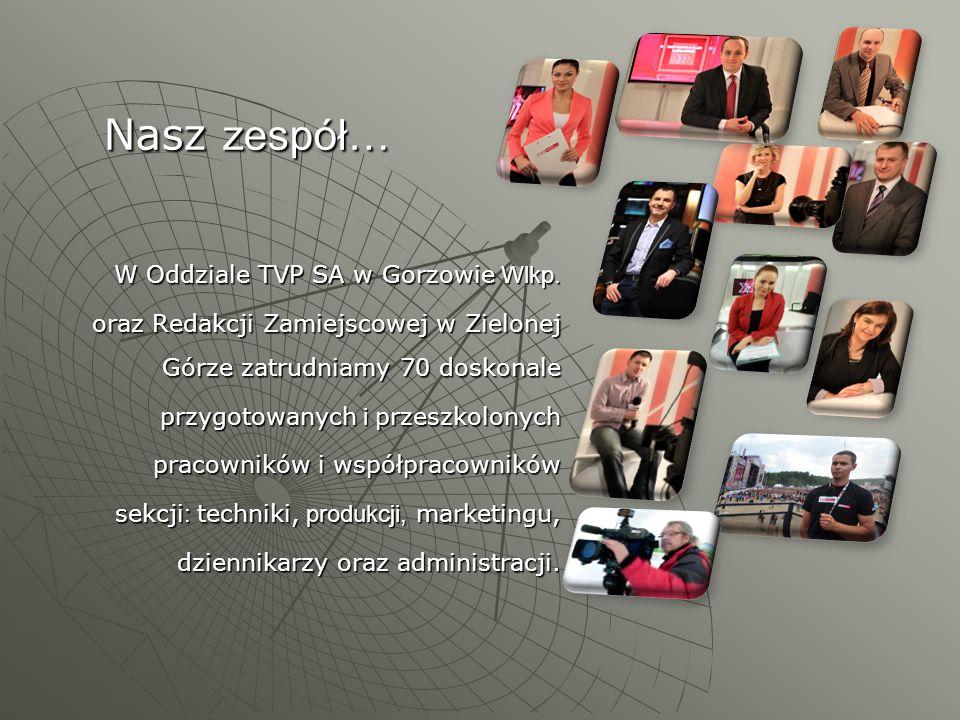 Nasz zespół… W Oddziale TVP SA w Gorzowie Wlkp. oraz Redakcji Zamiejscowej w Zielonej Górze zatrudniamy 70 doskonale przygotowanych i przeszkolonych p