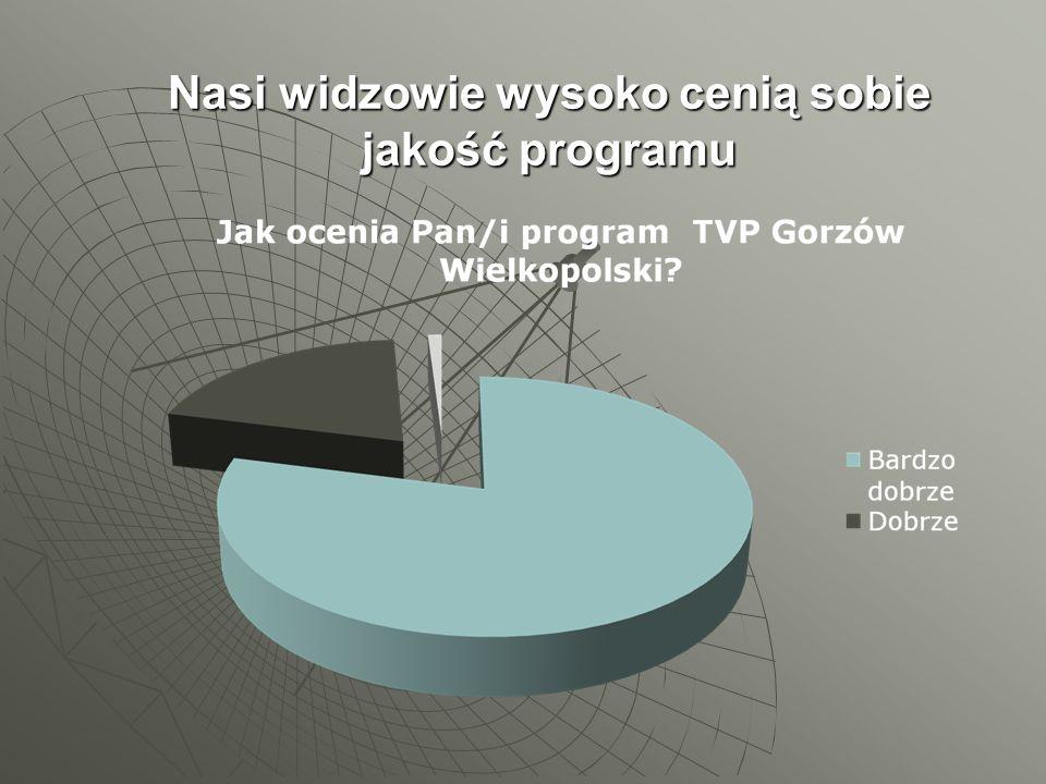 Ocena TVP Regionalnej Województwa 9 N=1090 Lubuszanie przyznali w szkolnej skali bardzo wysoką notę 4,84 Średnia: 4,56 Widzowie z województw pomorskiego, lubuskiego oraz wielkopolskiego oceniają kanały regionalne najlepiej.