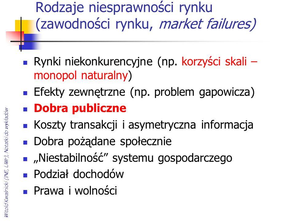 Witold Kwaśnicki (INE, UWr), Notatki do wykładów Rodzaje niesprawności rynku (zawodności rynku, market failures) Rynki niekonkurencyjne (np. korzyści