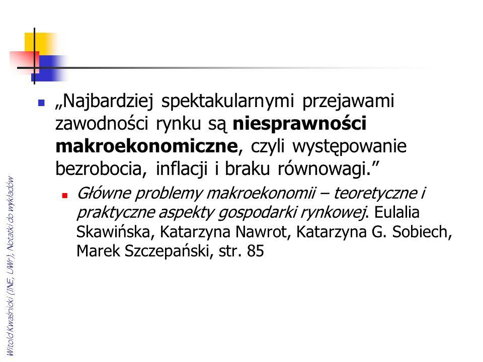 """Witold Kwaśnicki (INE, UWr), Notatki do wykładów """"Najbardziej spektakularnymi przejawami zawodności rynku są niesprawności makroekonomiczne, czyli wys"""