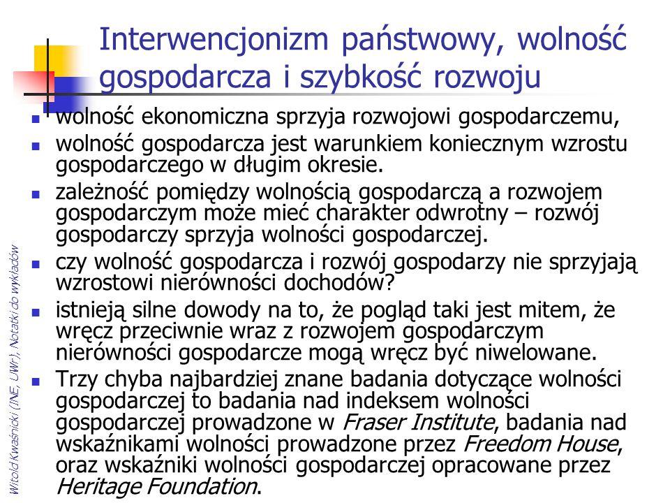 Witold Kwaśnicki (INE, UWr), Notatki do wykładów Interwencjonizm państwowy, wolność gospodarcza i szybkość rozwoju wolność ekonomiczna sprzyja rozwojo
