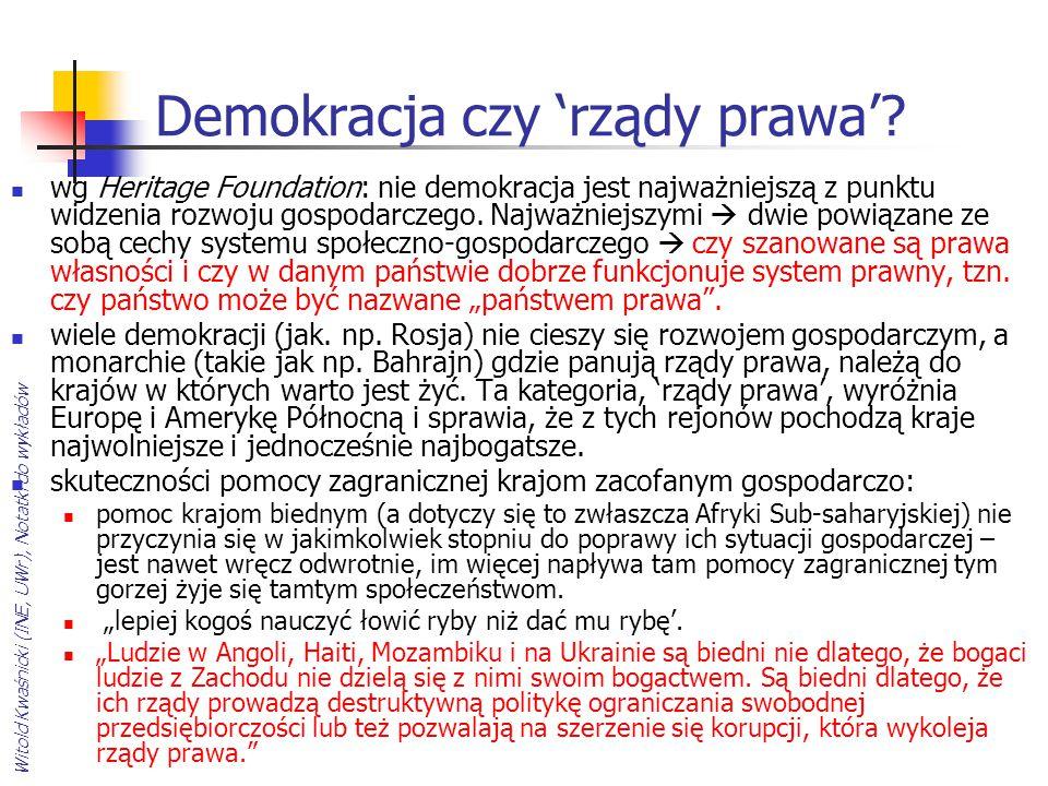 Witold Kwaśnicki (INE, UWr), Notatki do wykładów Demokracja czy 'rządy prawa'? wg Heritage Foundation: nie demokracja jest najważniejszą z punktu widz