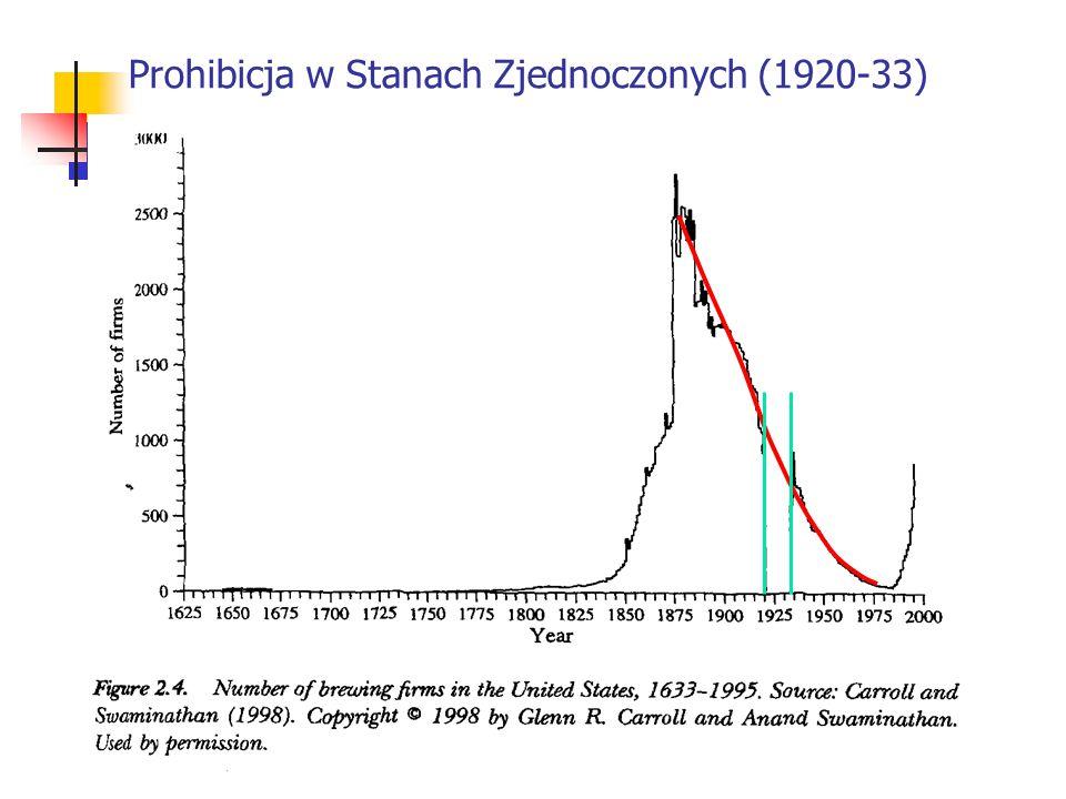 Prohibicja w Stanach Zjednoczonych (1920-33)