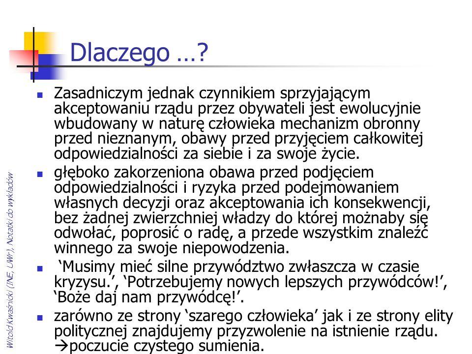 Witold Kwaśnicki (INE, UWr), Notatki do wykładów Dlaczego …? Zasadniczym jednak czynnikiem sprzyjającym akceptowaniu rządu przez obywateli jest ewoluc