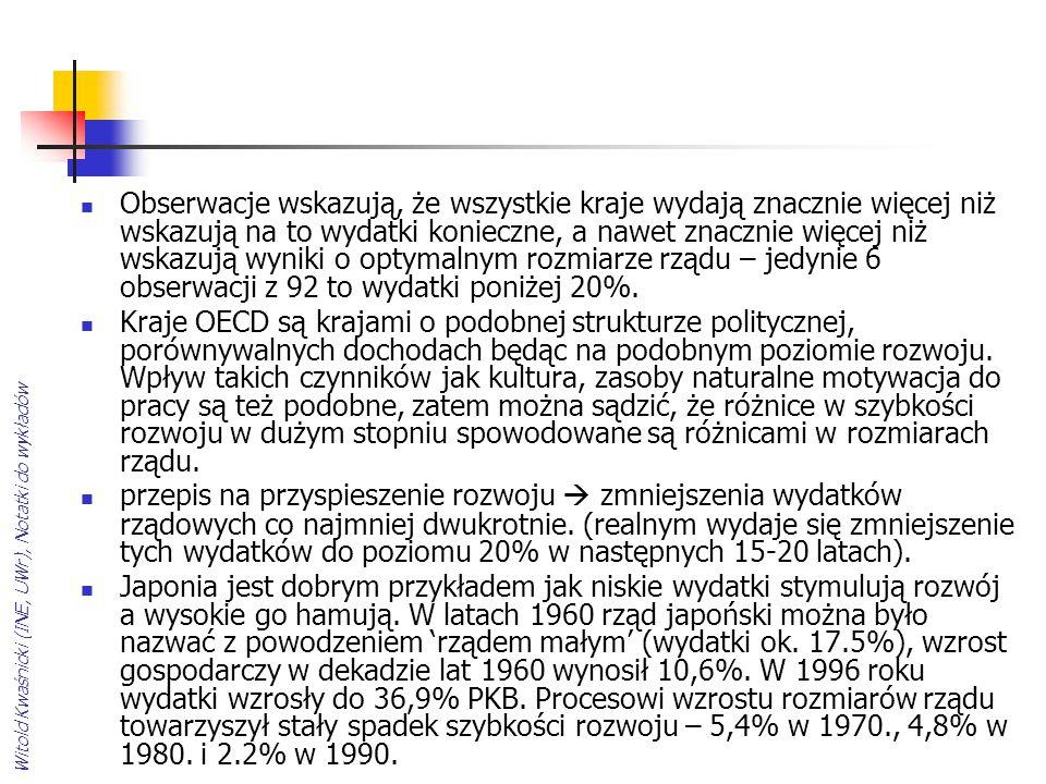 Witold Kwaśnicki (INE, UWr), Notatki do wykładów Obserwacje wskazują, że wszystkie kraje wydają znacznie więcej niż wskazują na to wydatki konieczne,