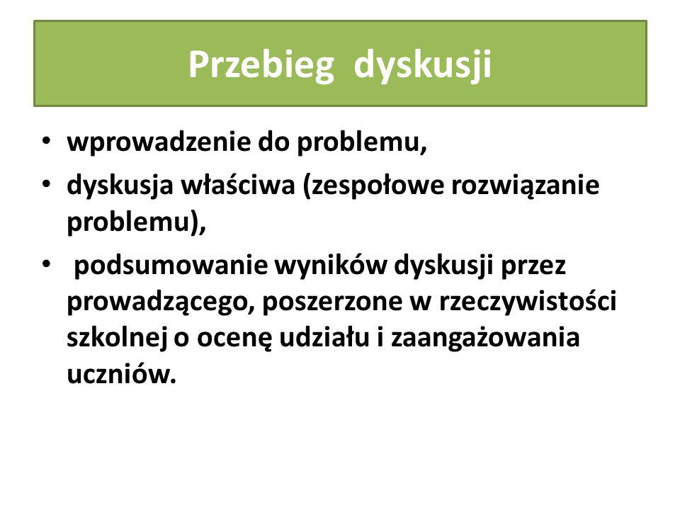 Przebieg dyskusji wprowadzenie do problemu, dyskusja właściwa (zespołowe rozwiązanie problemu), podsumowanie wyników dyskusji przez prowadzącego, posz