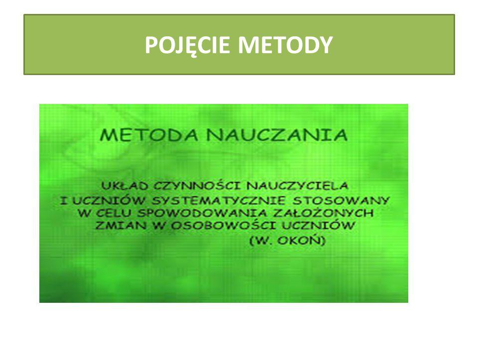 POJĘCIE METODY