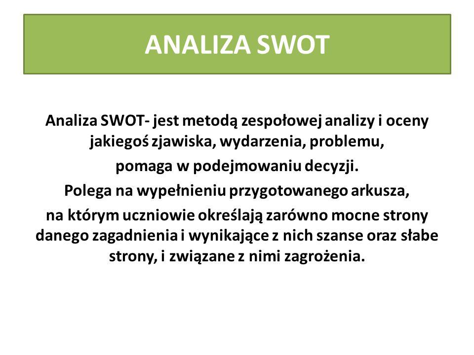 ANALIZA SWOT Analiza SWOT- jest metodą zespołowej analizy i oceny jakiegoś zjawiska, wydarzenia, problemu, pomaga w podejmowaniu decyzji. Polega na wy