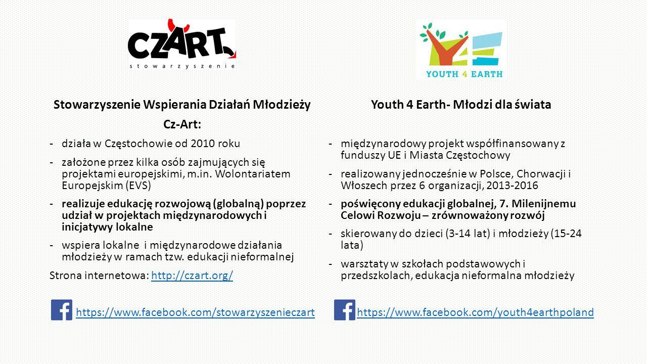 Stowarzyszenie Wspierania Działań Młodzieży Cz-Art: -działa w Częstochowie od 2010 roku -założone przez kilka osób zajmujących się projektami europejskimi, m.in.