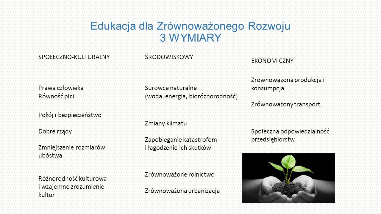 Edukacja dla Zrównoważonego Rozwoju 3 WYMIARY SPOŁECZNO-KULTURALNYŚRODOWISKOWY EKONOMICZNY Prawa człowieka Równość płci Surowce naturalne (woda, energia, bioróżnorodność) Zrównoważona produkcja i konsumpcja Zrównoważony transport Pokój i bezpieczeństwo Dobre rządy Zmniejszenie rozmiarów ubóstwa Zmiany klimatu Zapobieganie katastrofom i łagodzenie ich skutków Społeczna odpowiedzialność przedsiębiorstw Różnorodność kulturowa i wzajemne zrozumienie kultur Zrównoważone rolnictwo Zrównoważona urbanizacja