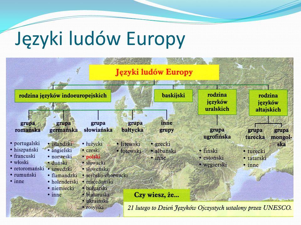 Języki ludów Europy