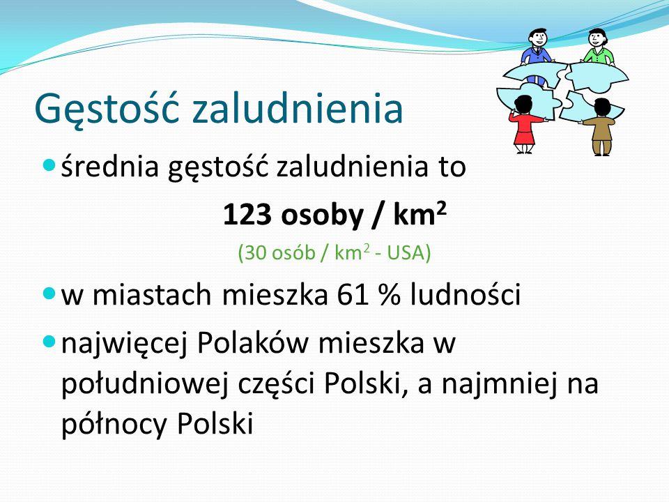 Gęstość zaludnienia średnia gęstość zaludnienia to 123 osoby / km 2 (30 osób / km 2 - USA) w miastach mieszka 61 % ludności najwięcej Polaków mieszka