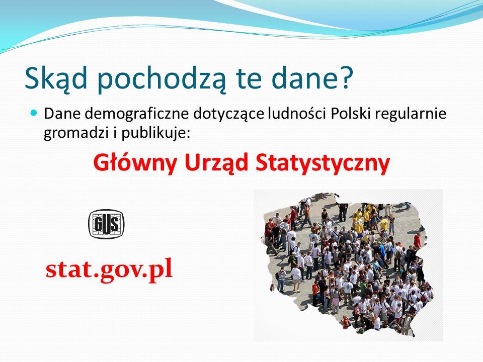 Skąd pochodzą te dane? Dane demograficzne dotyczące ludności Polski regularnie gromadzi i publikuje: Główny Urząd Statystyczny stat.gov.pl