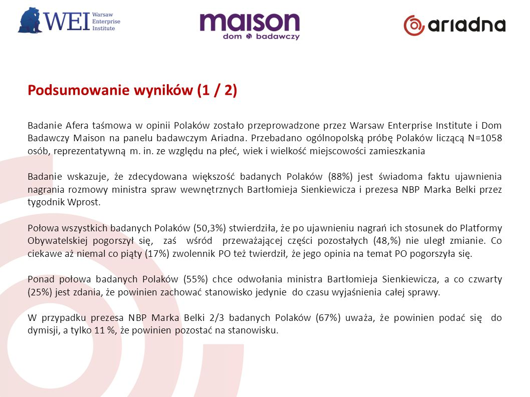 Podsumowanie wyników (1 / 2) Badanie Afera taśmowa w opinii Polaków zostało przeprowadzone przez Warsaw Enterprise Institute i Dom Badawczy Maison na
