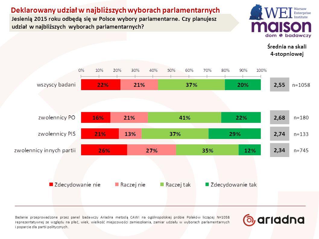 Jesienią 2015 roku odbędą się w Polsce wybory parlamentarne. Czy planujesz udział w najbliższych wyborach parlamentarnych? Deklarowany udział w najbli