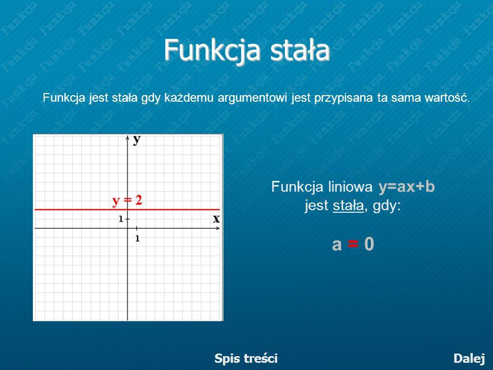 Funkcja stała Funkcja liniowa y=ax+b jest stała, gdy: a = 0 Dalej Funkcja jest stała gdy każdemu argumentowi jest przypisana ta sama wartość. Spis tre