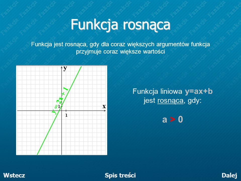 Funkcja rosnąca DalejWstecz Funkcja jest rosnąca, gdy dla coraz większych argumentów funkcja przyjmuje coraz większe wartości Funkcja liniowa y=ax+b j