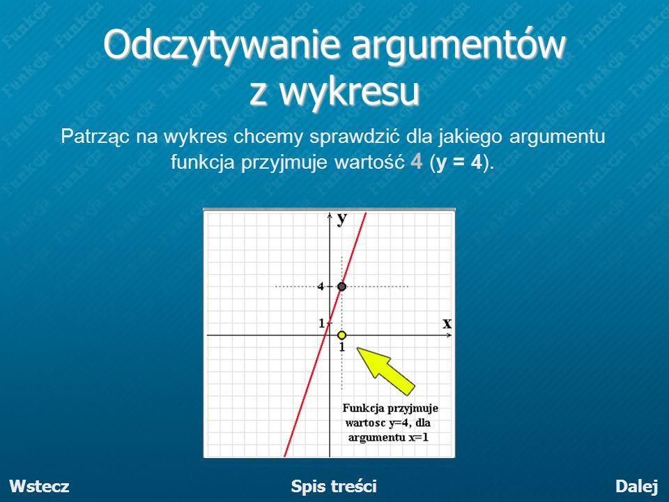 Odczytywanie argumentów z wykresu Patrząc na wykres chcemy sprawdzić dla jakiego argumentu funkcja przyjmuje wartość 4 (y = 4). DalejWstecz Spis treśc
