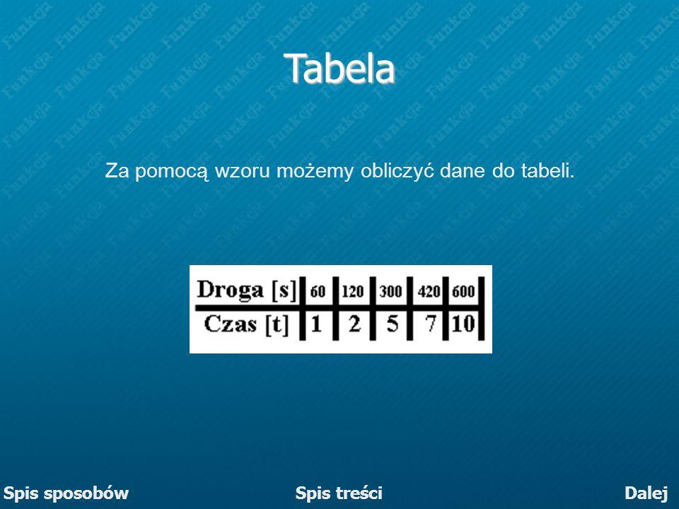 Tabela Za pomocą wzoru możemy obliczyć dane do tabeli. Dalej Spis treści Spis sposobów