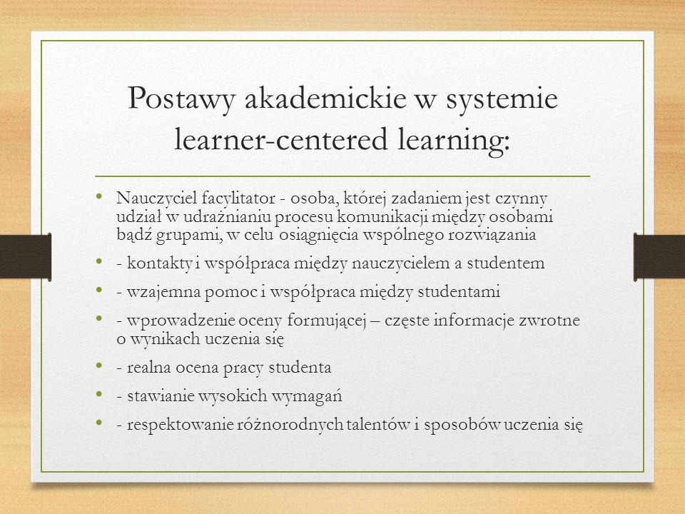 Postawy akademickie w systemie learner-centered learning: Nauczyciel facylitator - osoba, której zadaniem jest czynny udział w udrażnianiu procesu komunikacji między osobami bądź grupami, w celu osiągnięcia wspólnego rozwiązania - kontakty i współpraca między nauczycielem a studentem - wzajemna pomoc i współpraca między studentami - wprowadzenie oceny formującej – częste informacje zwrotne o wynikach uczenia się - realna ocena pracy studenta - stawianie wysokich wymagań - respektowanie różnorodnych talentów i sposobów uczenia się