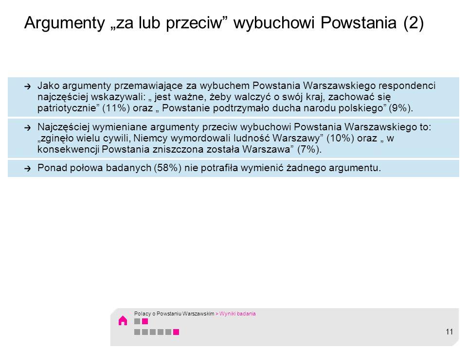 """Argumenty """"za lub przeciw"""" wybuchowi Powstania (2) Jako argumenty przemawiające za wybuchem Powstania Warszawskiego respondenci najczęściej wskazywali"""