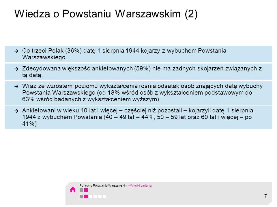 Wiedza o Powstaniu Warszawskim (2) Co trzeci Polak (36%) datę 1 sierpnia 1944 kojarzy z wybuchem Powstania Warszawskiego. Zdecydowana większość ankiet