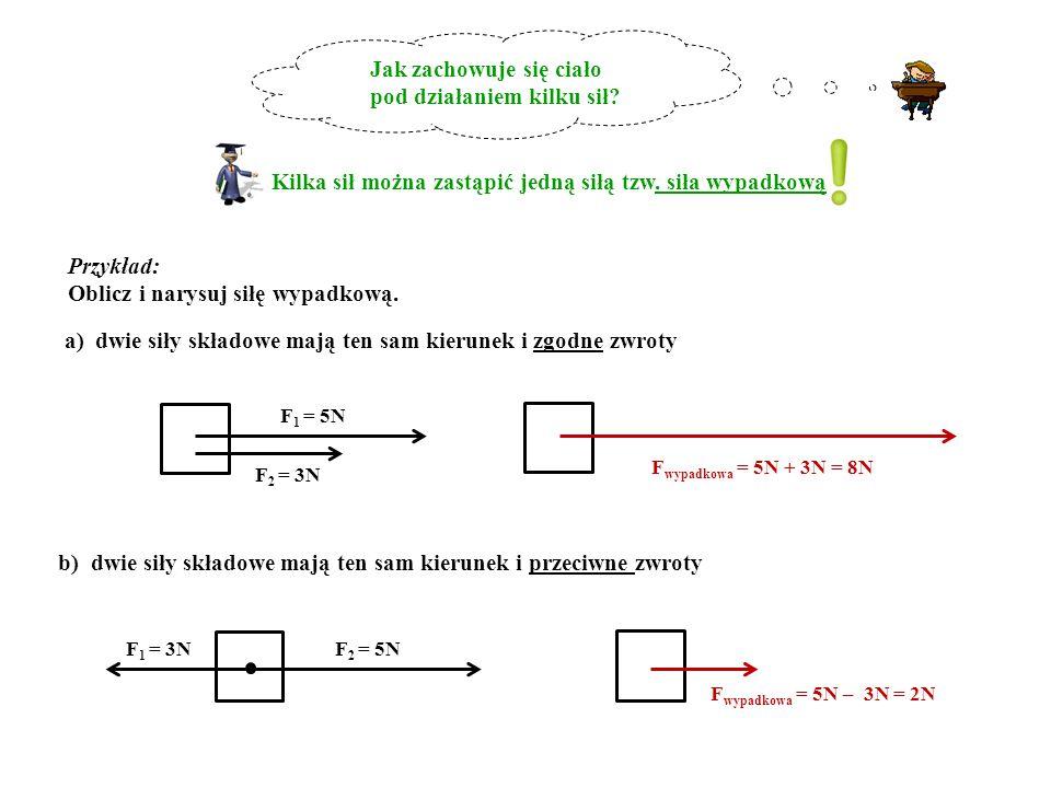 Jak zachowuje się ciało pod działaniem kilku sił? Kilka sił można zastąpić jedną siłą tzw. siła wypadkową Przykład: Oblicz i narysuj siłę wypadkową. F