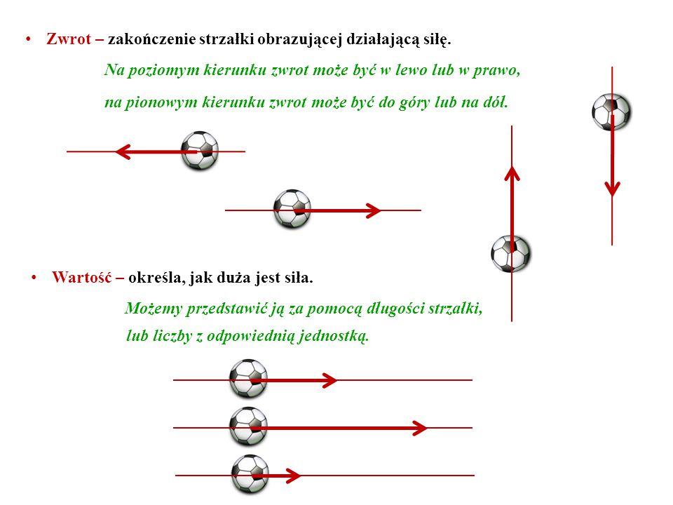 Zwrot – zakończenie strzałki obrazującej działającą siłę. Wartość – określa, jak duża jest siła. na pionowym kierunku zwrot może być do góry lub na dó