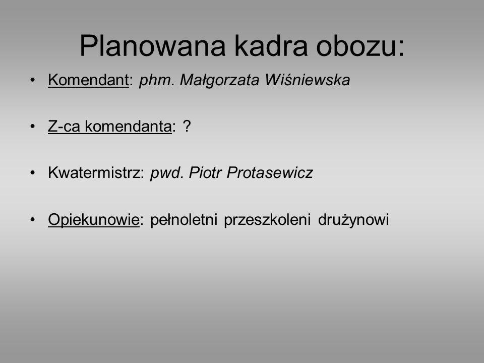 Planowana kadra obozu: Komendant: phm. Małgorzata Wiśniewska Z-ca komendanta: ? Kwatermistrz: pwd. Piotr Protasewicz Opiekunowie: pełnoletni przeszkol