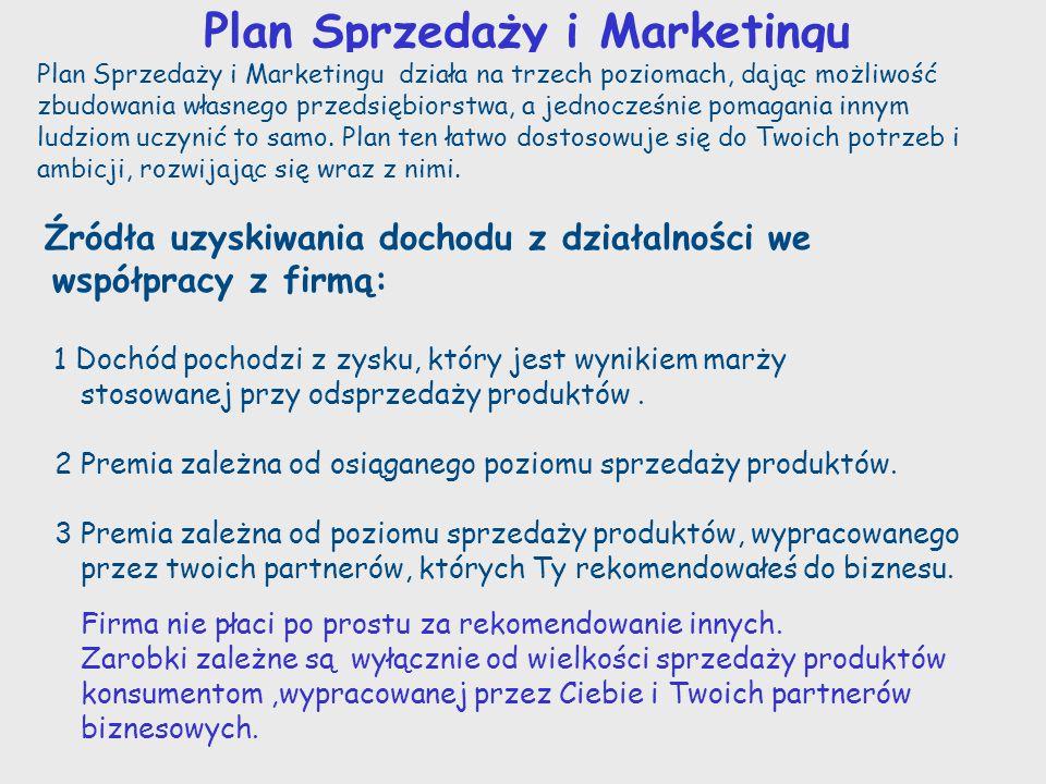 Plan Sprzedaży i Marketingu Plan Sprzedaży i Marketingu działa na trzech poziomach, dając możliwość zbudowania własnego przedsiębiorstwa, a jednocześn