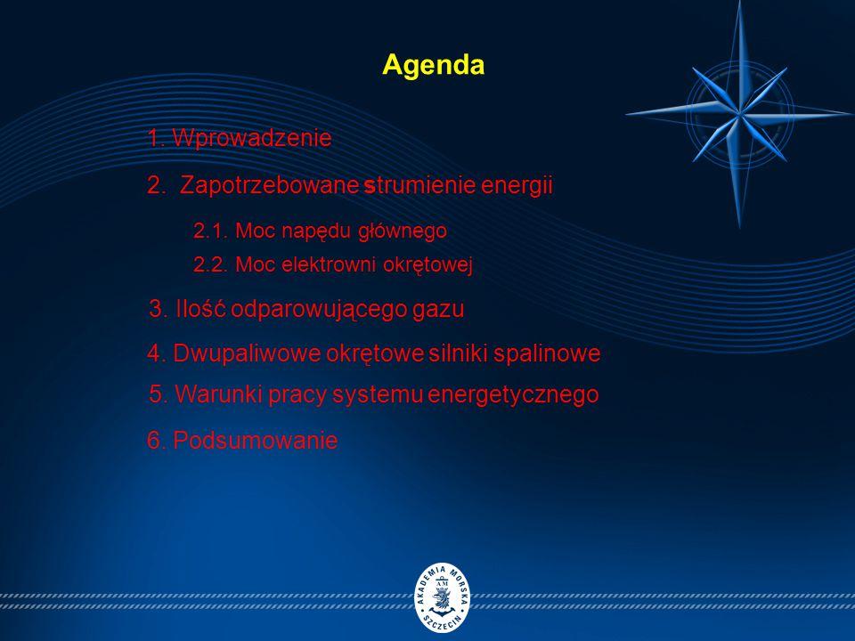 Agenda 1.Wprowadzenie 3. Ilość odparowującego gazu 2.