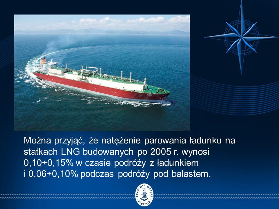 Można przyjąć, że natężenie parowania ładunku na statkach LNG budowanych po 2005 r.