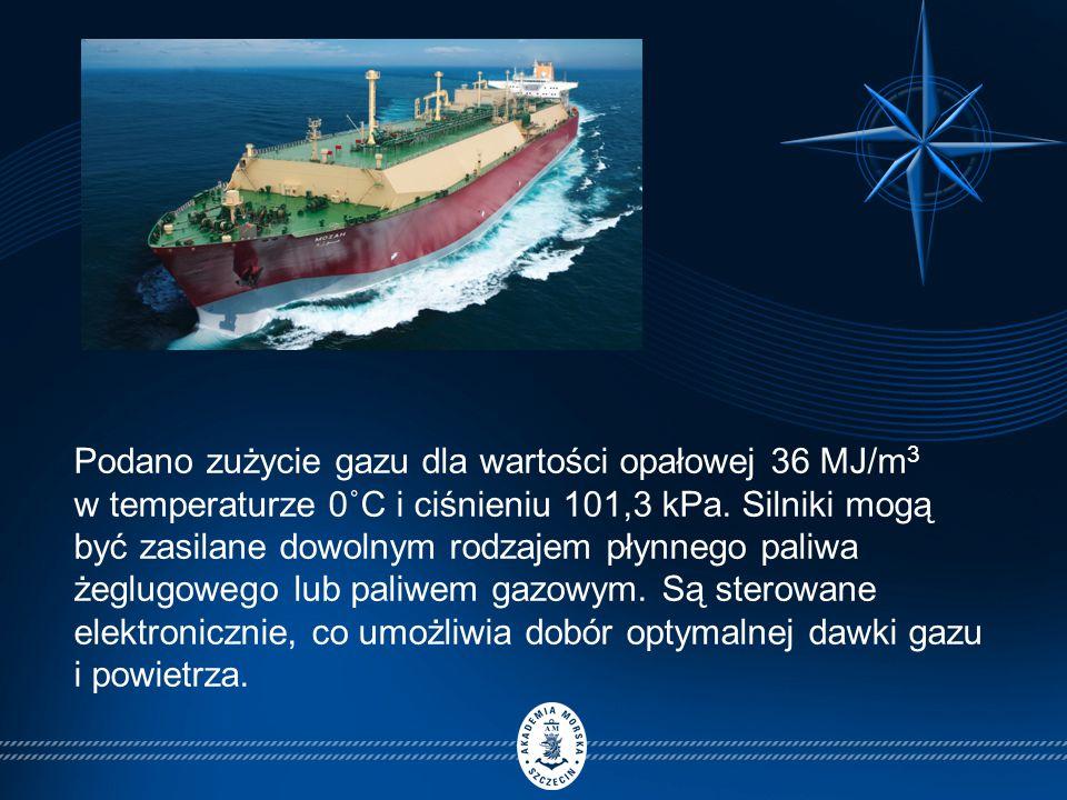 Podano zużycie gazu dla wartości opałowej 36 MJ/m 3 w temperaturze 0˚C i ciśnieniu 101,3 kPa.