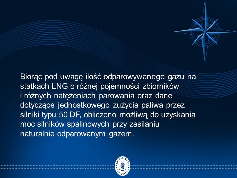 Biorąc pod uwagę ilość odparowywanego gazu na statkach LNG o różnej pojemności zbiorników i różnych natężeniach parowania oraz dane dotyczące jednostkowego zużycia paliwa przez silniki typu 50 DF, obliczono możliwą do uzyskania moc silników spalinowych przy zasilaniu naturalnie odparowanym gazem.