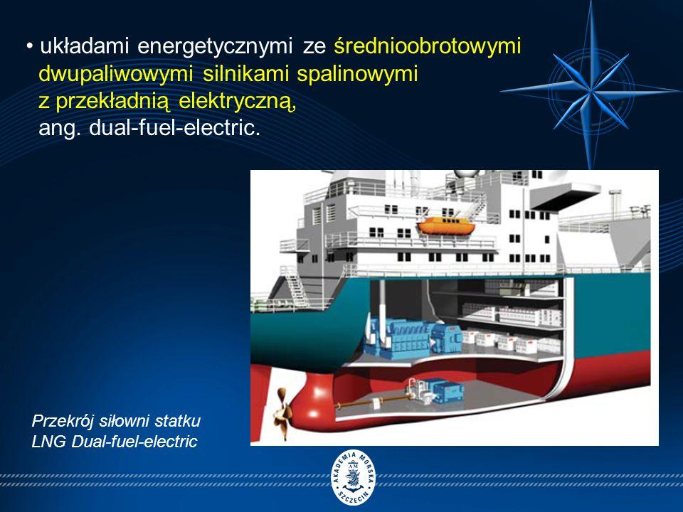 układami energetycznymi ze średnioobrotowymi dwupaliwowymi silnikami spalinowymi z przekładnią elektryczną, ang.