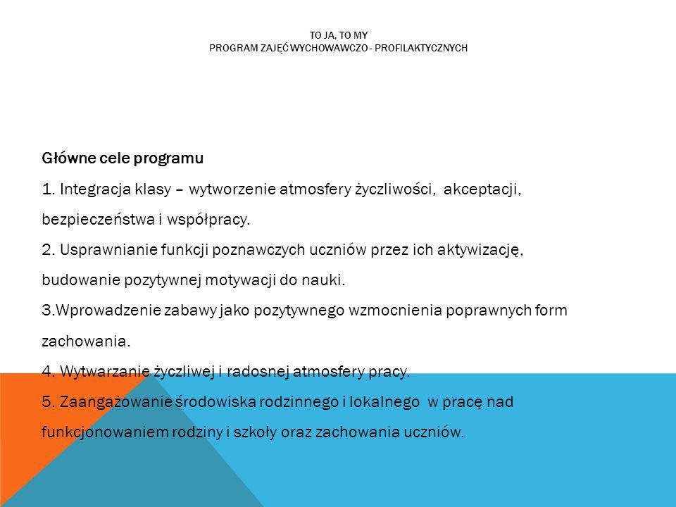 TO JA, TO MY PROGRAM ZAJĘĆ WYCHOWAWCZO - PROFILAKTYCZNYCH Główne cele programu 1.