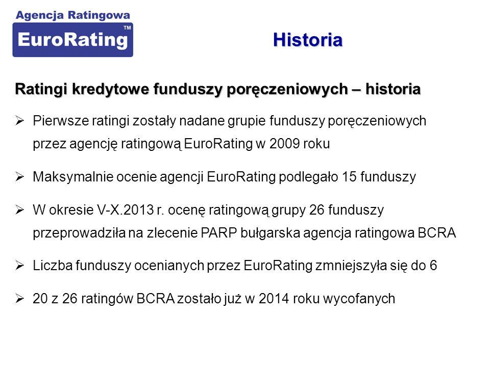 Ratingi kredytowe funduszy poręczeniowych – historia  Pierwsze ratingi zostały nadane grupie funduszy poręczeniowych przez agencję ratingową EuroRati