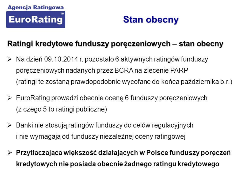Ratingi kredytowe funduszy poręczeniowych – stan obecny  Na dzień 09.10.2014 r. pozostało 6 aktywnych ratingów funduszy poręczeniowych nadanych przez