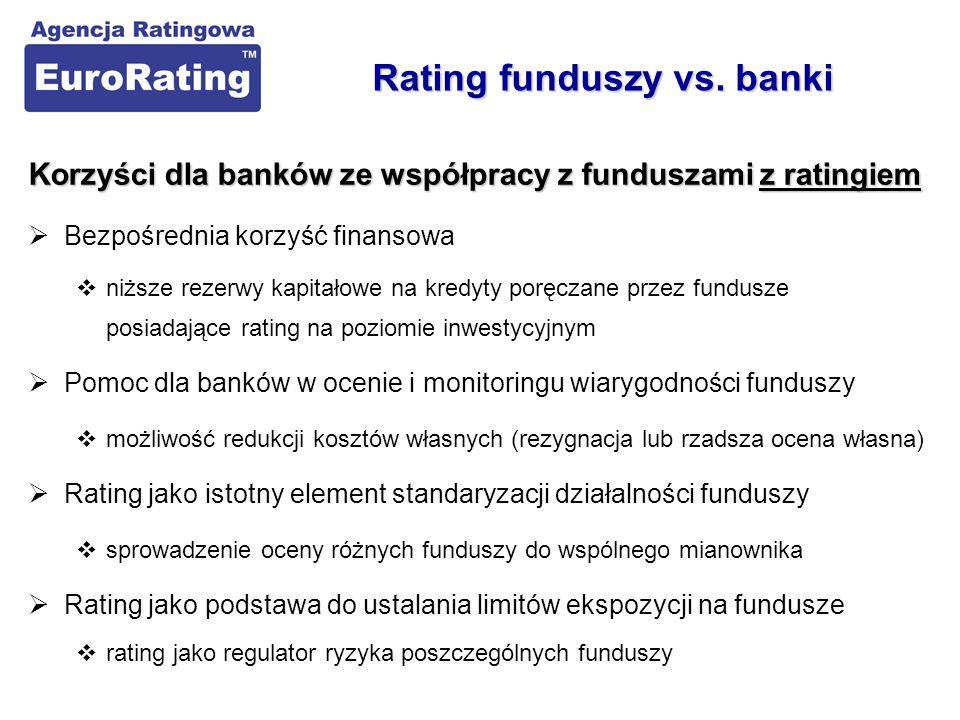 Kryteria wyboru podmiotu oceniającego ryzyko funduszy  Wymóg posiadania rejestracji w UE przez ESMA (status ECAI)  Konieczność zapewnienia pełnej niezależności i obiektywizmu przy ocenie ryzyka funduszy  Ocena na podstawie jednolitej, profesjonalnej i wiarygodnej metodologii  Porównywalność skali ryzyka z ocenami międzynarodowych agencji  Udostępnianie aktualnej i obszernej informacji na temat ryzyka kredytowego funduszy dla szerokiego grona odbiorców  Konieczność zapewnienia ciągłości oceny funduszy w długim terminie Agencja ratingowa