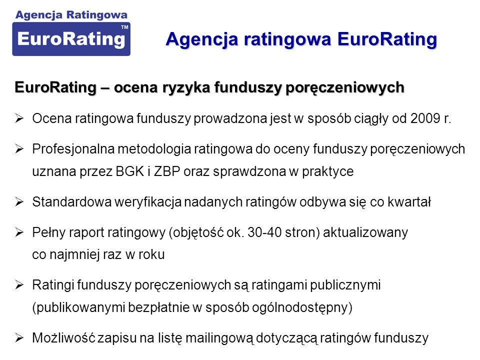 EuroRating – ocena ryzyka funduszy poręczeniowych  Ocena ratingowa funduszy prowadzona jest w sposób ciągły od 2009 r.  Profesjonalna metodologia ra