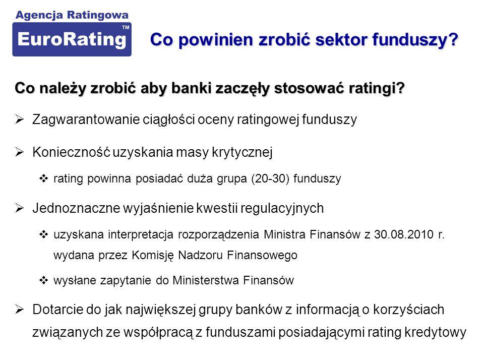 Co należy zrobić aby banki zaczęły stosować ratingi?  Zagwarantowanie ciągłości oceny ratingowej funduszy  Konieczność uzyskania masy krytycznej  r