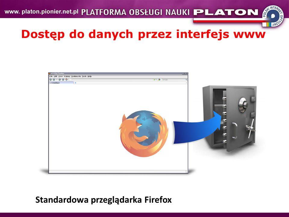 Dostęp do danych przez interfejs www Standardowa przeglądarka Firefox