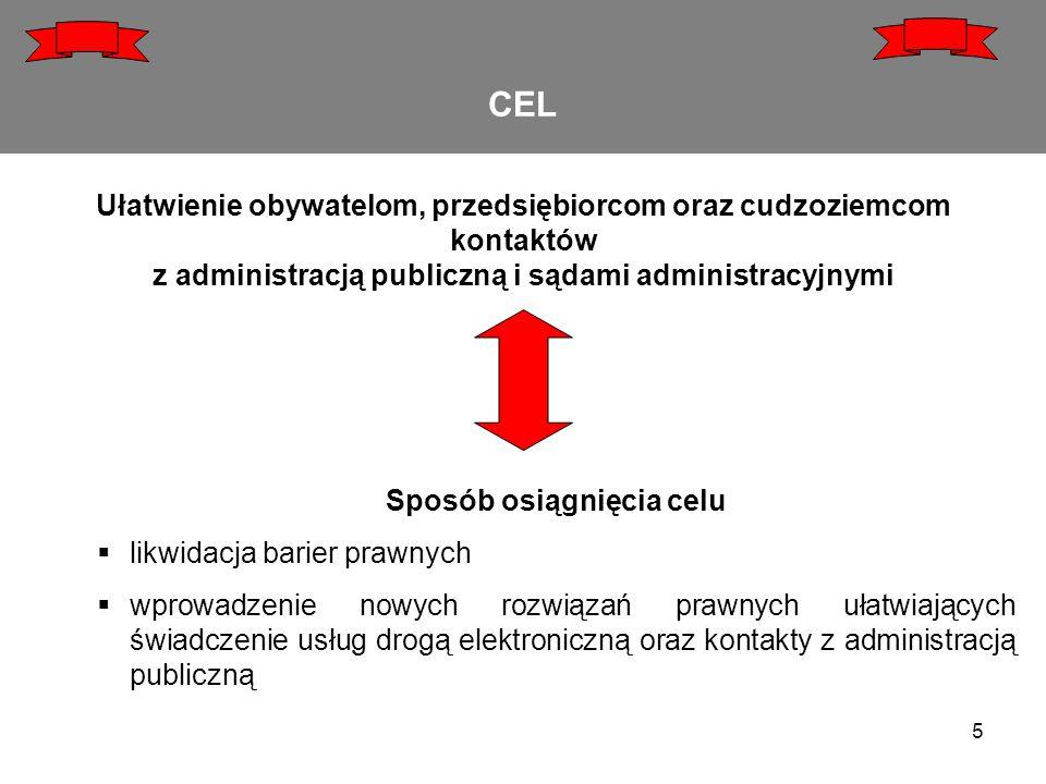 CEL Ułatwienie obywatelom, przedsiębiorcom oraz cudzoziemcom kontaktów z administracją publiczną i sądami administracyjnymi Sposób osiągnięcia celu 