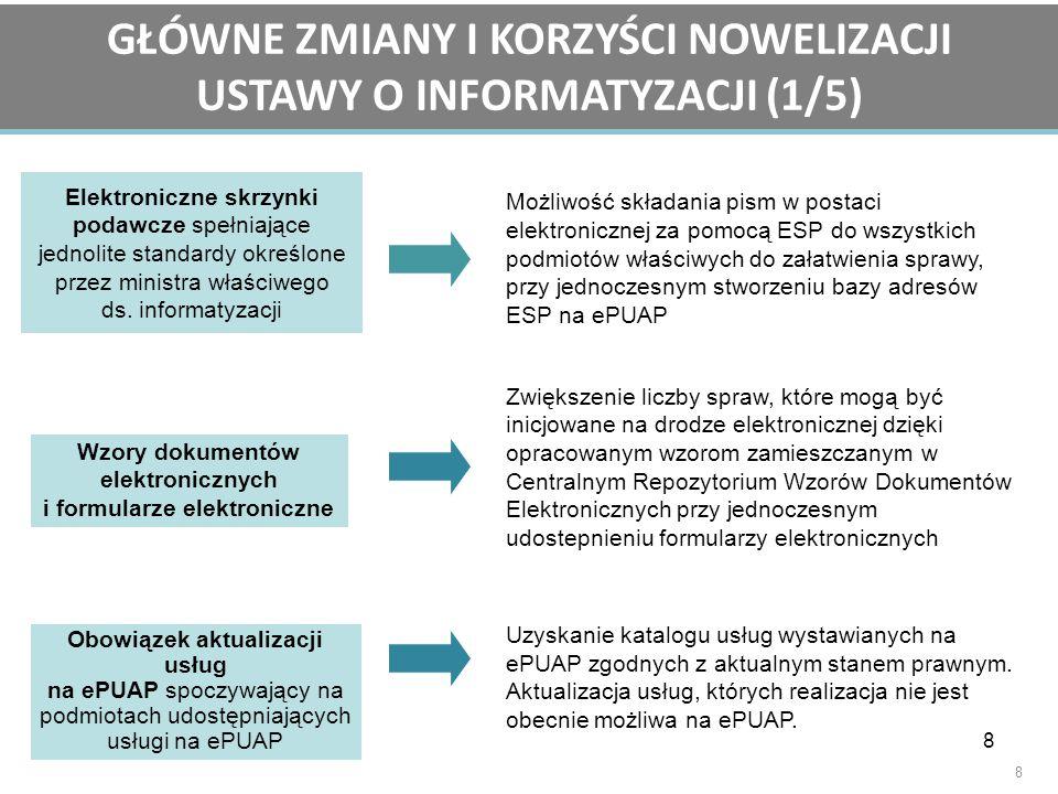 Więcej podmiotów, które mogą wykorzystać ePUAP do wystawiania usług Umożliwienie wystawiania usług na ePUAP przez podmioty inne niż podmioty publiczne za zgodą Ministra AiC Umożliwienie nieodpłatnego korzystania z programu komputerowego przez uprawnione do tego podmioty Wprowadzenie podstawy prawnej umożliwiającej wskazanym enumeratywnie w projekcie ustawy podmiotom (m.in.