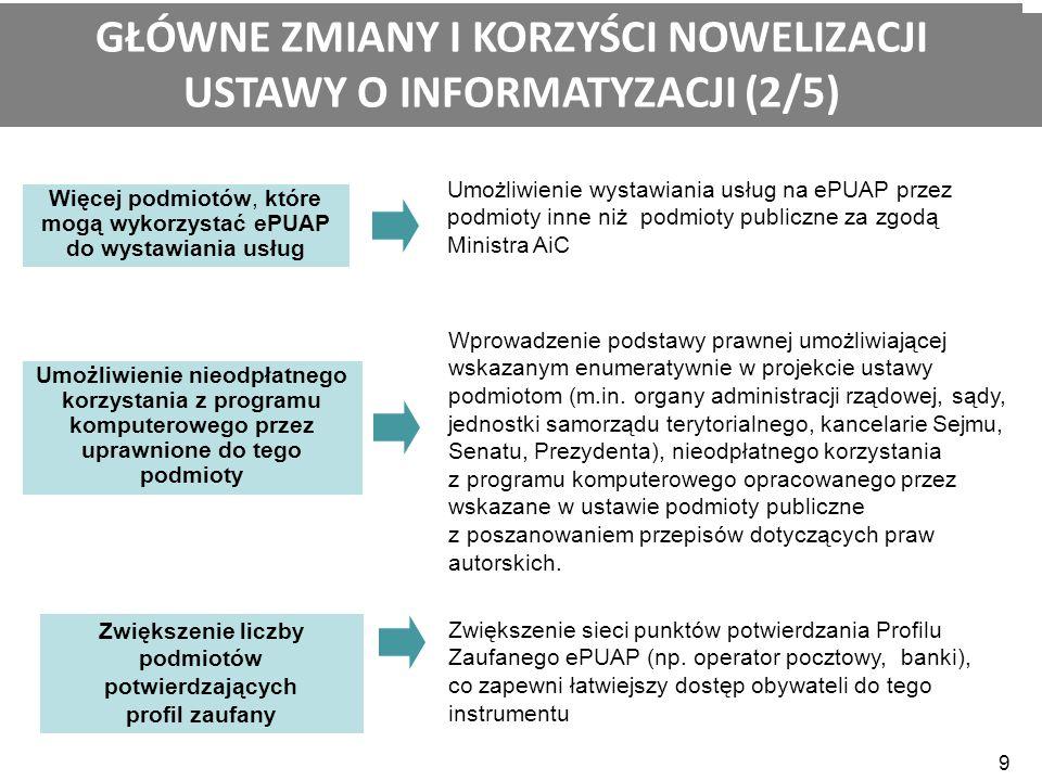 Więcej podmiotów, które mogą wykorzystać ePUAP do wystawiania usług Umożliwienie wystawiania usług na ePUAP przez podmioty inne niż podmioty publiczne