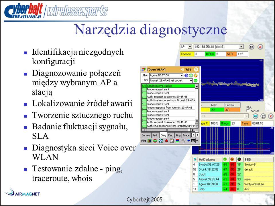 Cyberbajt 2005 Narzędzia diagnostyczne Identifikacja niezgodnych konfiguracji Diagnozowanie połączeń między wybranym AP a stacją Lokalizowanie źródeł awarii Tworzenie sztucznego ruchu Badanie fluktuacji sygnału, SLA Diagnostyka sieci Voice over WLAN Testowanie zdalne - ping, traceroute, whois
